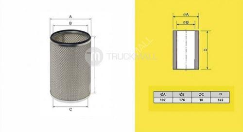 filtr vzduchový VOLVO B12