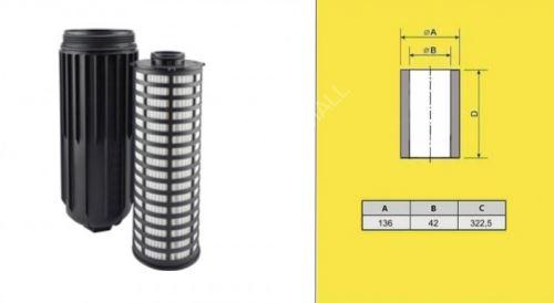 filtr olejový IVECO STRALIS,ETECH-CURSOR